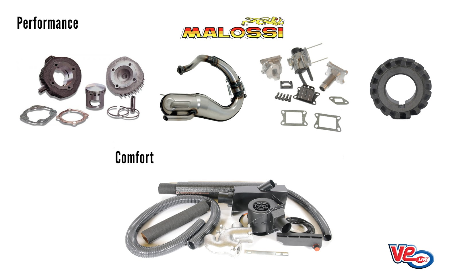 VE Scooter Spares: Performance & Comfort For Piaggio Ape