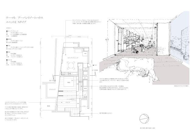 趣味を楽しむインテリアの住まい Nタイプの計画 ガレージハウス