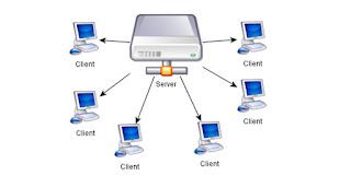 Kelebihan dan Kekurangan Jaringan Peer To Peer dan Client ...