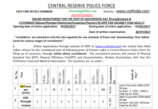 CRPF SI, ASI, Draughtsman, CT/Pioneer Recruitment Notification 2016-17 Official PDF
