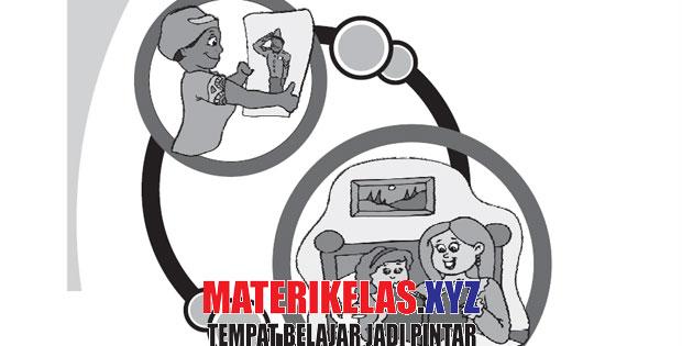 Materi Kelas 3 SD Bahasa Indonesia Lengkap