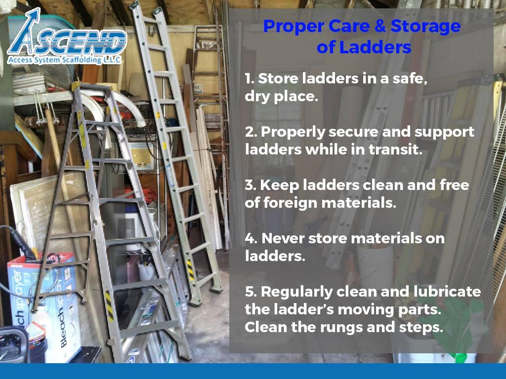 Proper Care U0026 Storage Of Ladders. Check The Image Below.