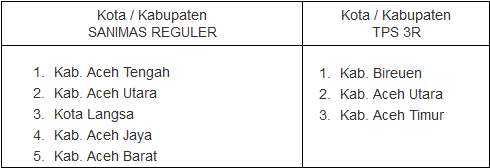 Rekrutmen TFL Satker PSPLP Aceh Tahun 2018