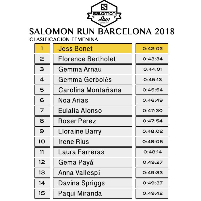 Clasificación Femenina Salomon Run Barcelona 2018
