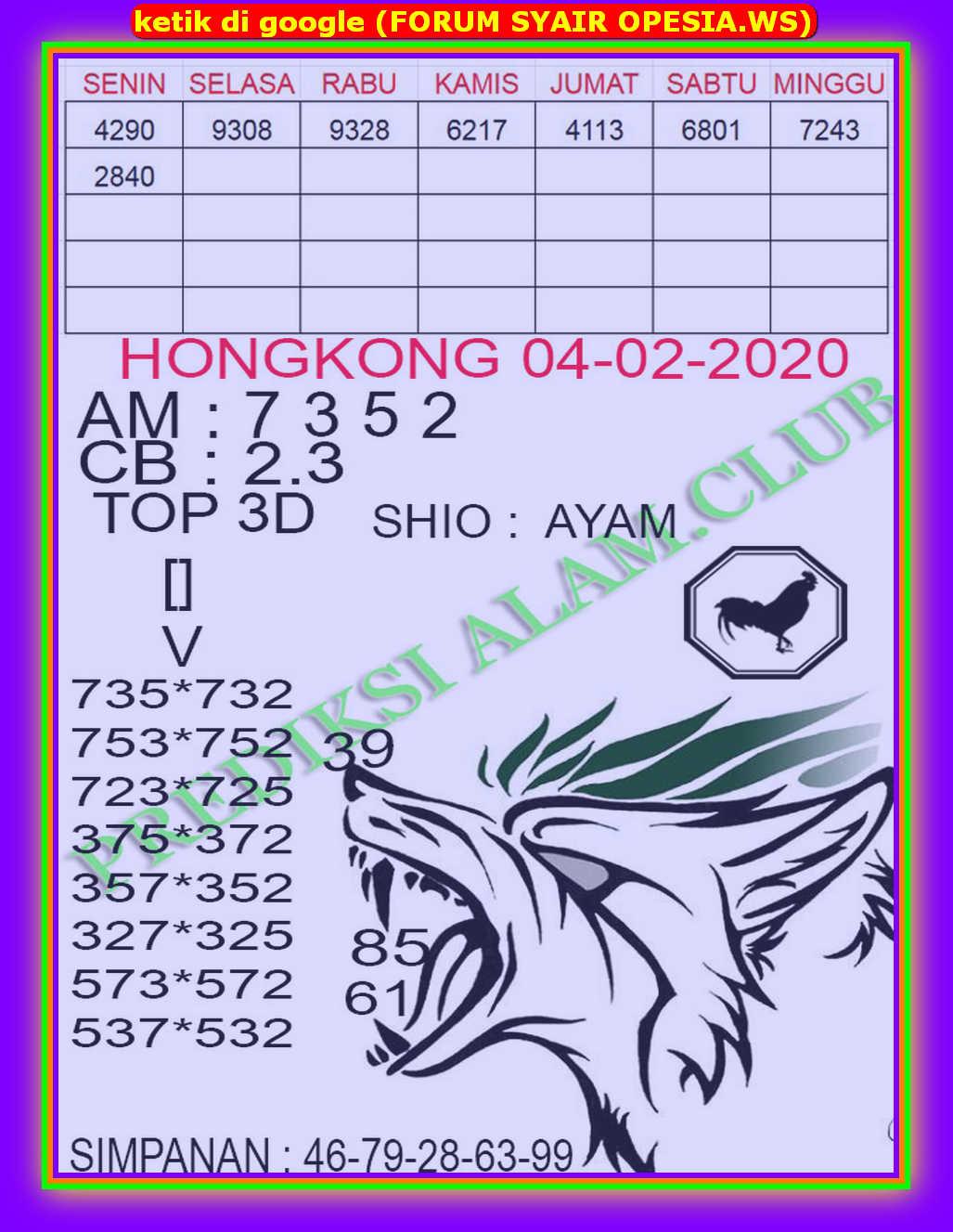 Kode syair Hongkong Selasa 4 Februari 2020 189