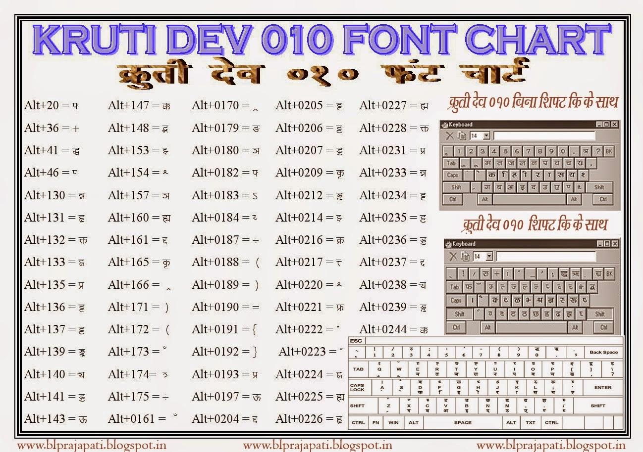 Kruti Dev Marathi Font 055 Code - partydog's diary