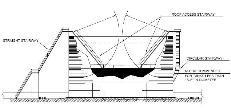 piping engineering   piping layout  tankfarm piping and