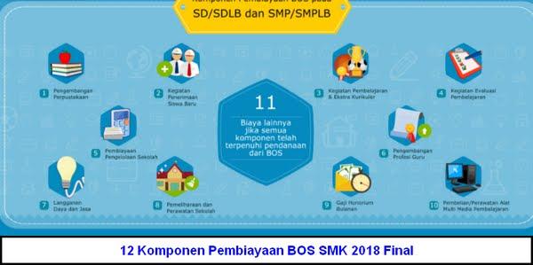 12 Komponen Pembiayaan BOS SMK 2018 Final