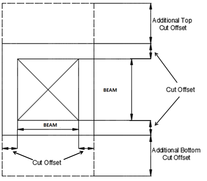 Revit Add-Ons: Cut Opening Now Supports Structural Framing Category