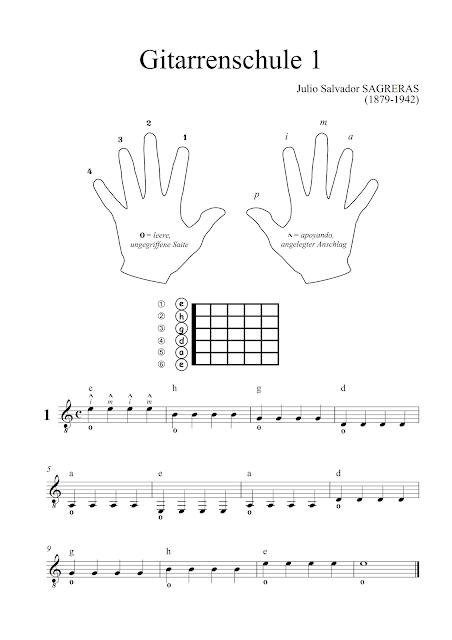 SAGRERAS - Las Lecciones de Guitarra 1