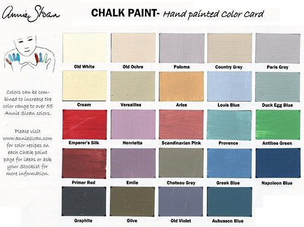 Annie Sloan Chalk Paint Tips And Pointers