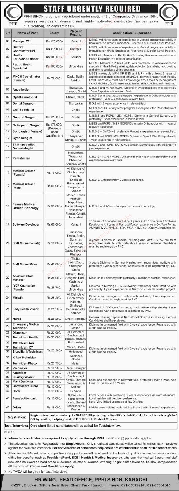 #Jobs - #Career_Opportunities #Jobs at PPHI Sindh for medical professionals including Nurses - Get registered by 26 Nov 2018 - for details visit the link