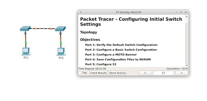konfigurasi switch dasar cisco sesuai PKA
