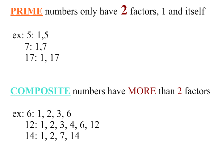 Image result for prime and composite numbers
