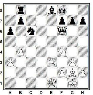Problema ejercicio de ajedrez número 826: Timman- Yvkov (Ginebra, 1977)