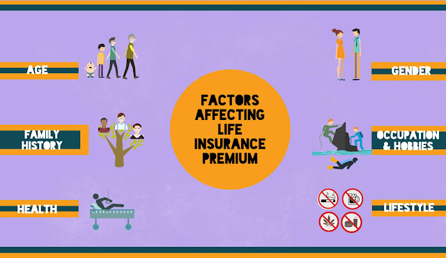 Top X Factors Affecting Life Insurance Premium Costs