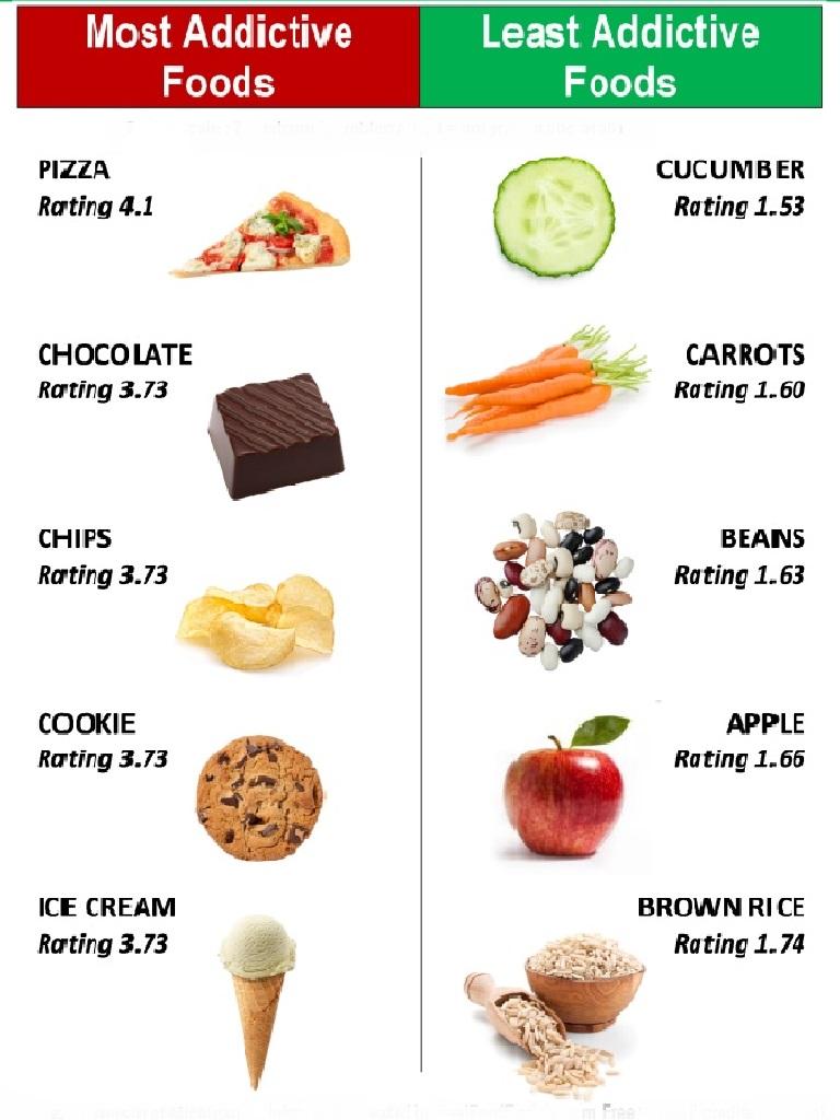 Zat Adiktif (Kimia) Dalam Makanan : Pewarna, Penyedap Rasa ...