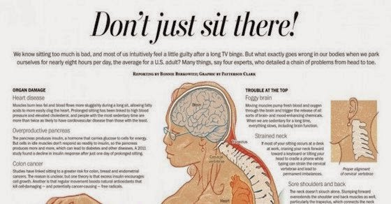 The Dangers of Sitting For Too Long (Infographic)