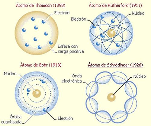 Dados quanticos