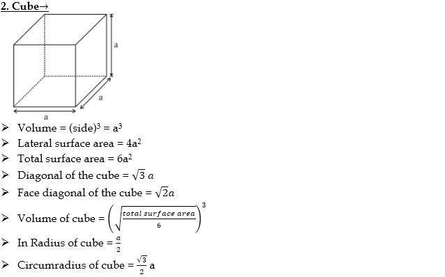 2D और 3D आकृतियों के लिए क्षेत्रमिति के सूत्र : जानिए कैसे करें क्षेत्रमिति के प्रश्न solve_100.1
