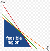 "Daerah ""feasible"" dalam pemrograman linear merupakan kumpulan dari beberapa pertidaksamaan."