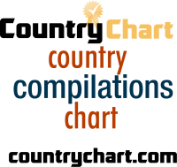 The Country Music Compilations, Greatest Hits Retrospective and Box Set Country Albums Chart