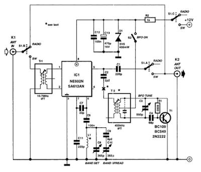 block diagram of a superheterodyne am rx