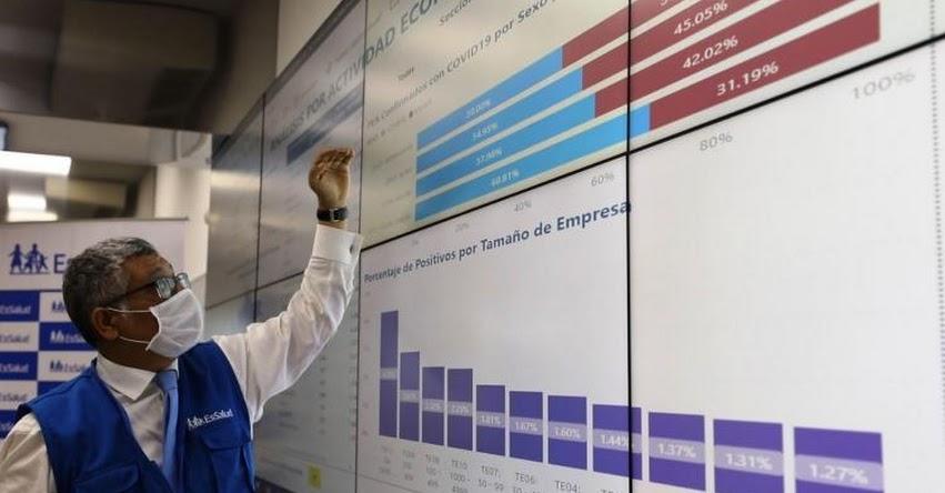 CORONAVIRUS: Mayor número de trabajadores infectados por Covid-19 está en la administración pública