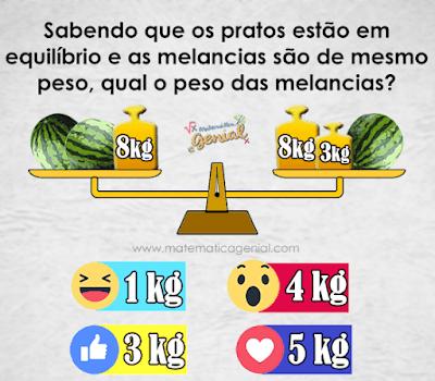 Desafio: Qual o peso da melancia?