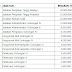 Tambahan Penghasilan PNS Pemprov Bali