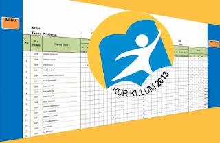Aplikasi Jurnal Harian Kurikulum 2013 Model Baru Tematik Integratif