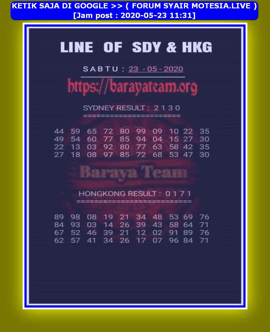 Kode syair Hongkong Sabtu 23 Mei 2020 251