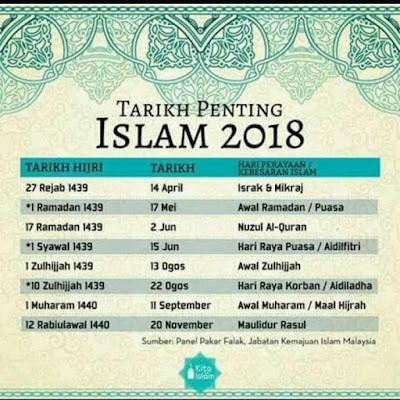 Tarikh Penting Dalam Islam 2018