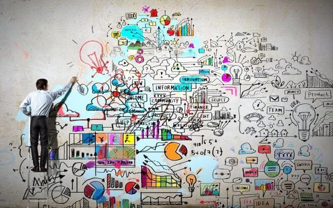 Cómo Crear Mapas Mentales online con Mindmeister