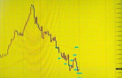 trading-education-chart