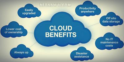 ما-هي-مميزات-التخزين-السحابي-Cloud-Storage-Advantages-؟