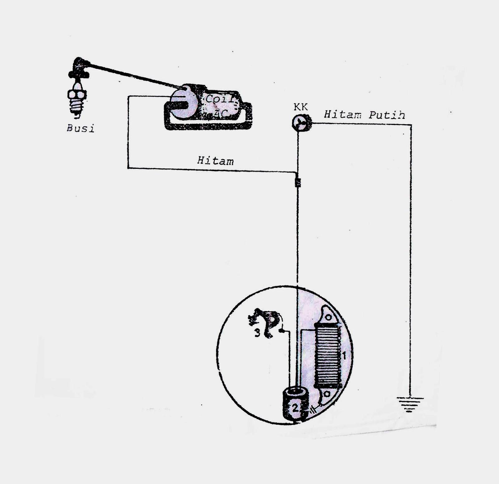 Modul Teknik Pedoman Kelistrikan Pada Sepeda Motor