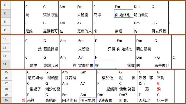 最簡單便捷的寫譜軟體(Chord譜篇)