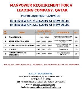 Gulf jobs walkins for Qatar text image