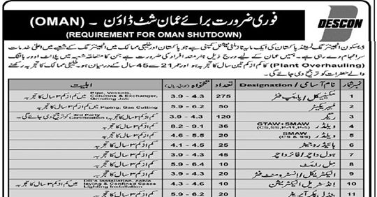 DESCON Engineering Jobs 2019