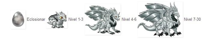 crecimiento del dragon metal