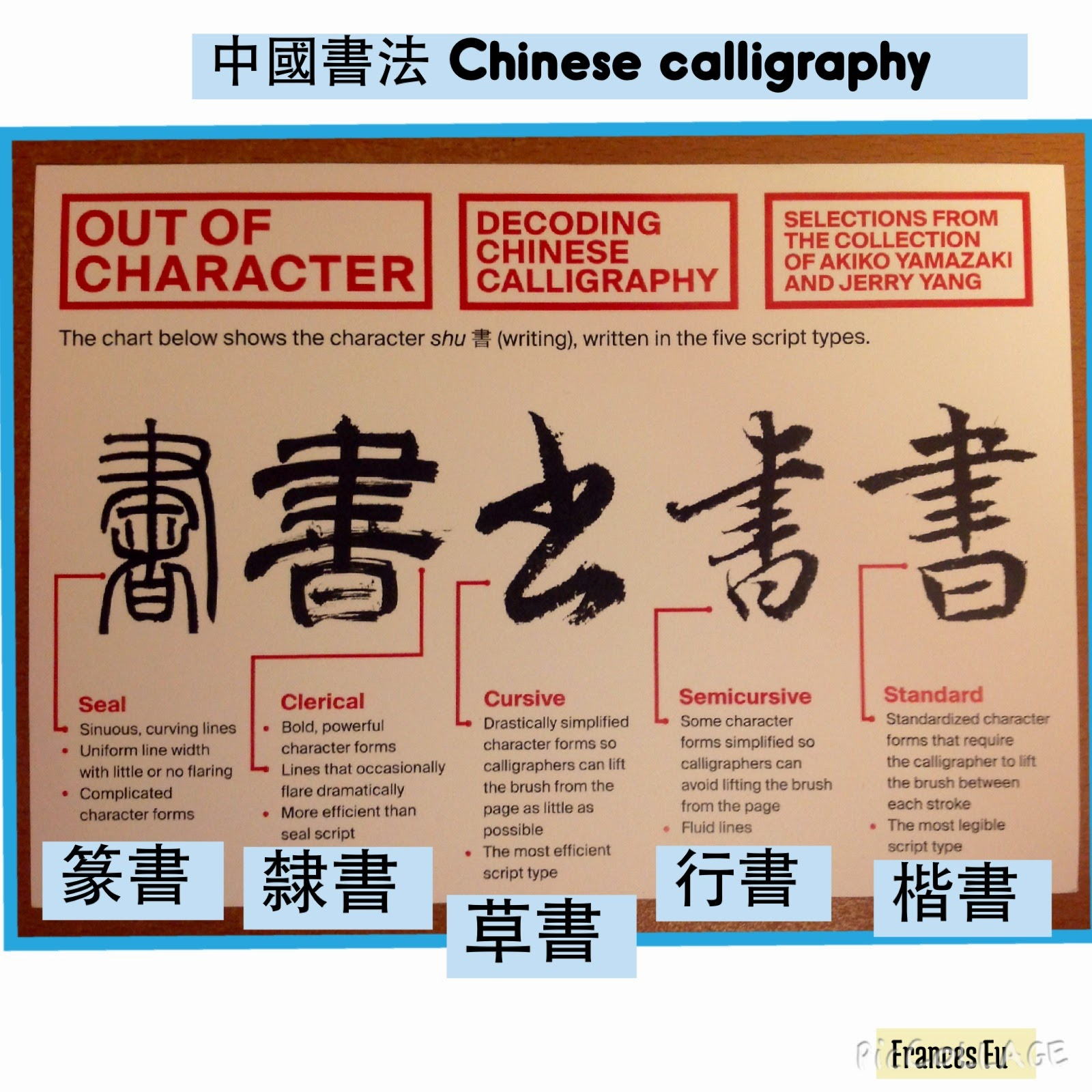 Pictogram Chinese Characters And Chinese