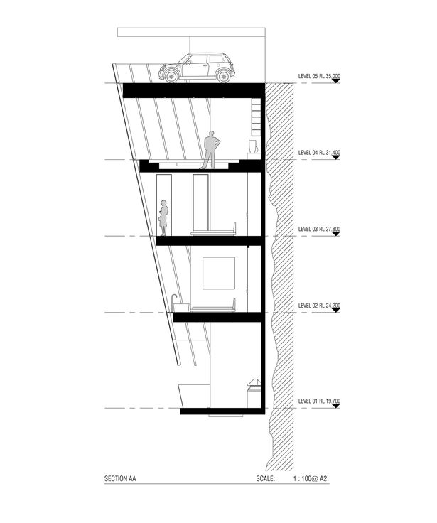The design of the concept home