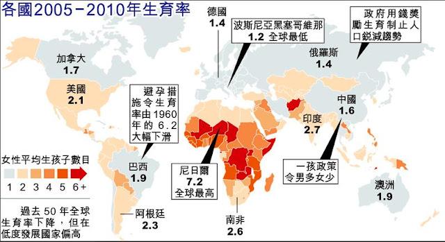 全球人口最多的國家 國家- 全球人口最多的國家 國家 - 快熱資訊 - 走進時代