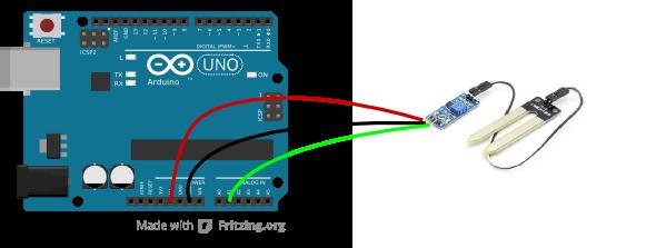 สร้างระบบสือสารไร้สายระหว่าง Raspberry PI กับ Arduino ด้วย NRF24L01