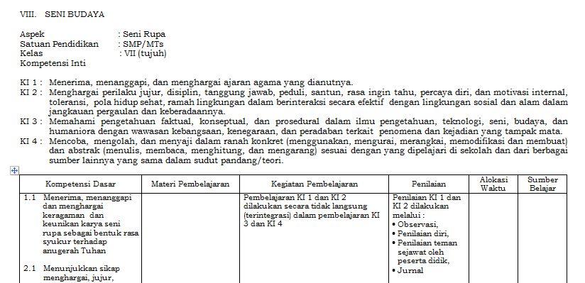 Download Silabus Mata Pelajaran Seni Rupa Kurikulum 2013 SMP Kelas VII Format Microsoft Word