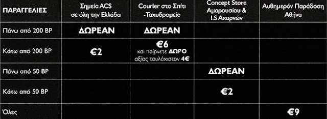 Έξοδα αποστολής παραγγελιών Oriflame Ελλάδα