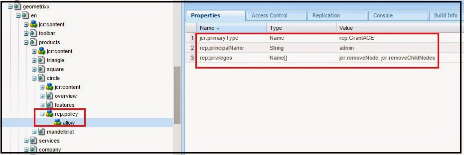 How to Modify the Node permissions through Java - Adobe