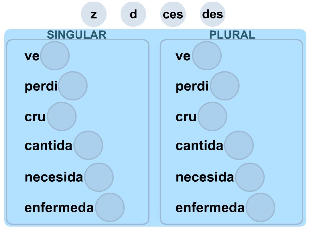 http://www.primerodecarlos.com/SEGUNDO_PRIMARIA/enero/tema2/actividades/lengua/palabras_d_z.swf