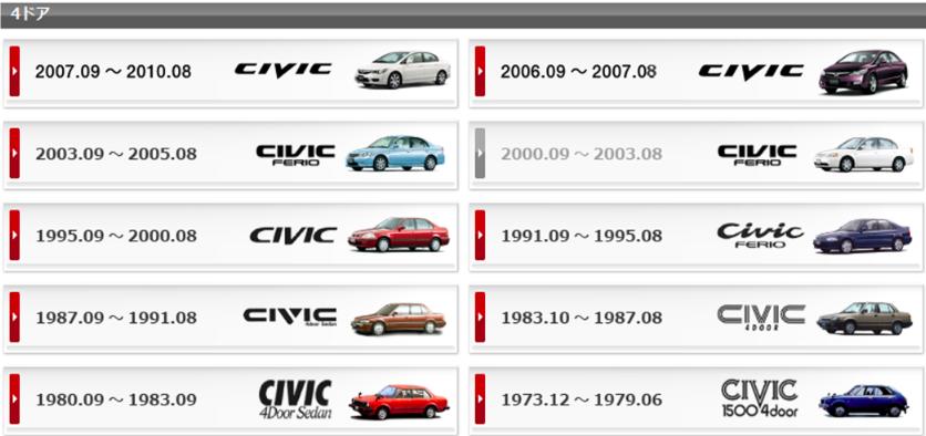 Honda Civic Generations >> Honda Civic Other Honda Cars Model Information